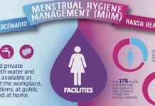 Menstrual Health Management