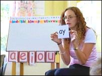 Teacher using synthetic phonics