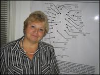 Alicia Copello, una de las fundadoras de la ONG Luchemos por la Vida