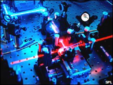 Apparatus used for quantum cryptography