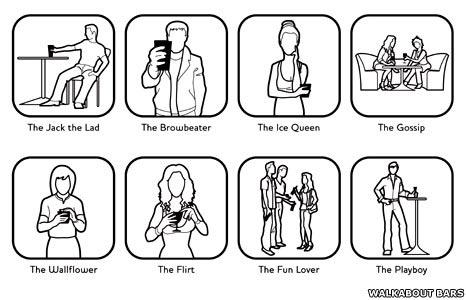 Drinking types