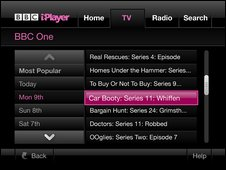 iPlayer Wii Channel
