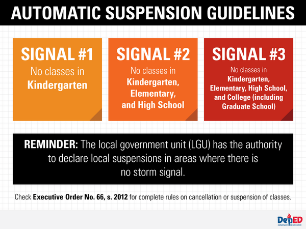 deped automatic suspension guidelines