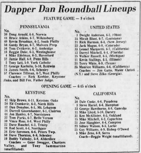 The Dapper Dan Roundball lineups from 1978, featuring Pitt men's basketball coach Kevin Stallings.