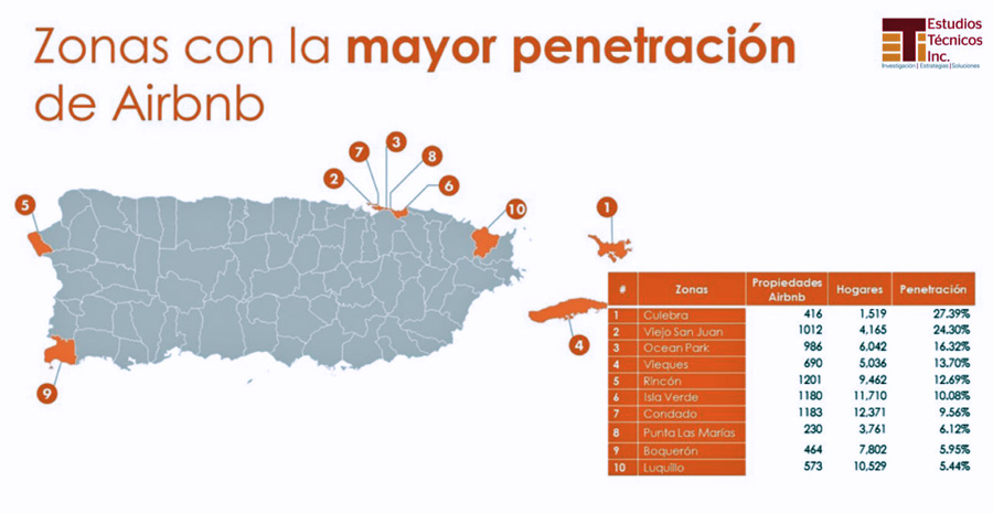 25% of all households in Cule, Old San Juan are rented ... Maps Of Transportation In Vieques on map of madrid, map of the bvi's, map of guam, map of puerto rico, map of mayaguez, map of rio piedras, map of camuy river cave park, map of gippsland lakes, map of trujillo alto, map of bermuda, map of culebra, map of borinquen, map of guaynabo, map of singapore, map of arecibo, map of caguas, map of pelican key, map of victoria, map of barcelona, map of tobago,