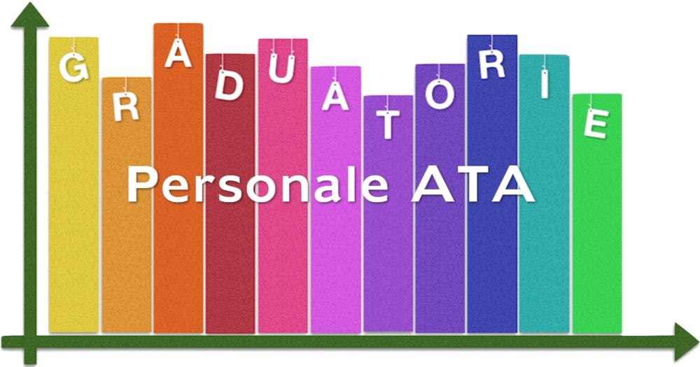 Graduatorie ATA terza fascia provvisorie: da oggi 8 luglio la pubblicazione