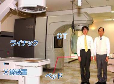 四次元ピンポイント照射 画像