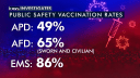 APD officers had access to COVID-19 vaccines for months. Why aren't more vaccinated?