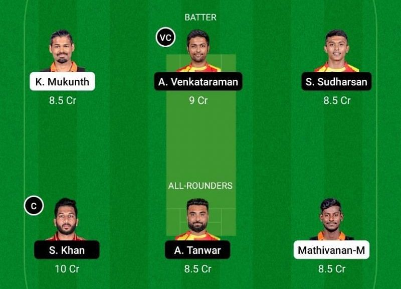 RTW vs LKK Dream11 prediction: Fantasy Cricket Tips for Today Pitch report and playing 11 for TNPL 2021 T20 Match