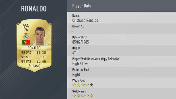 fifa 17 Cristiano Ronaldo