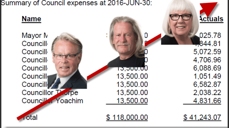 Bill Bestwick and his allies are spending more