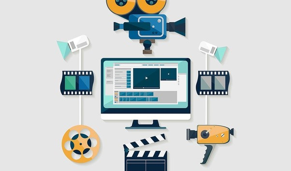 Video posts to promte your content for free in 2020