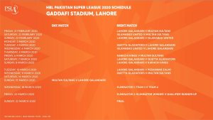 Details of the scheduled matches at Gaddafi Stadium Lahore