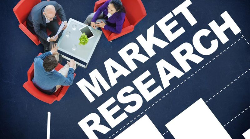 Importance of market research before starting a new business