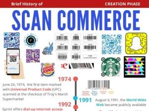 Scan Commerce