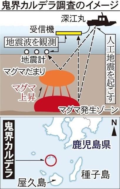 調査イメージ図