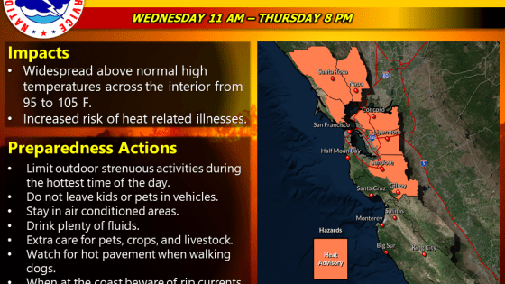 Heat Advisory Issued – Triple Digit Temps Coming