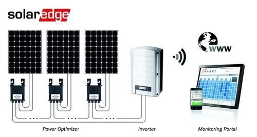 Overzicht SolarEdge