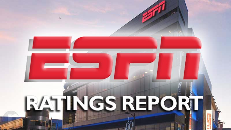 "ESPN's ""Get Up"" Posts Ratings Growth for 12th Month Running"