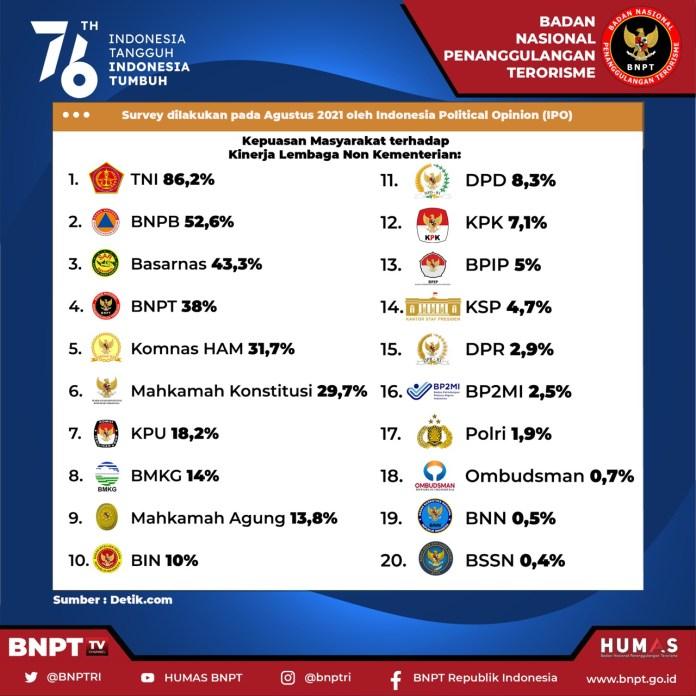 polling-bnpt