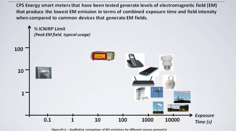 (Image) Herbst AMI RF Study Summary Presentation