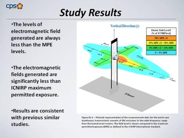 Herbst AMI RF Study Summary Presentation2
