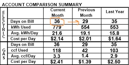 CP Jan bill use chart - Copy