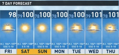 (Image) Weekly summer weather forecast high temperatures