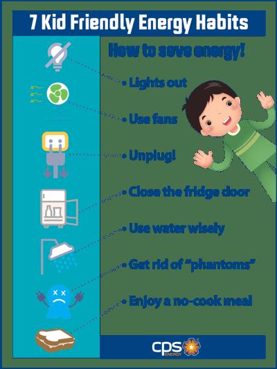 Kids Save Energy