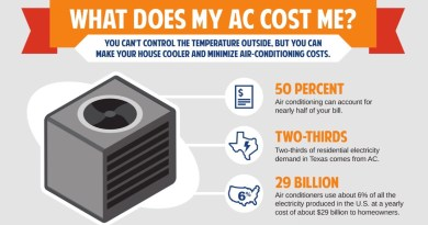 (Image) How Much Does My AC Cost Me?
