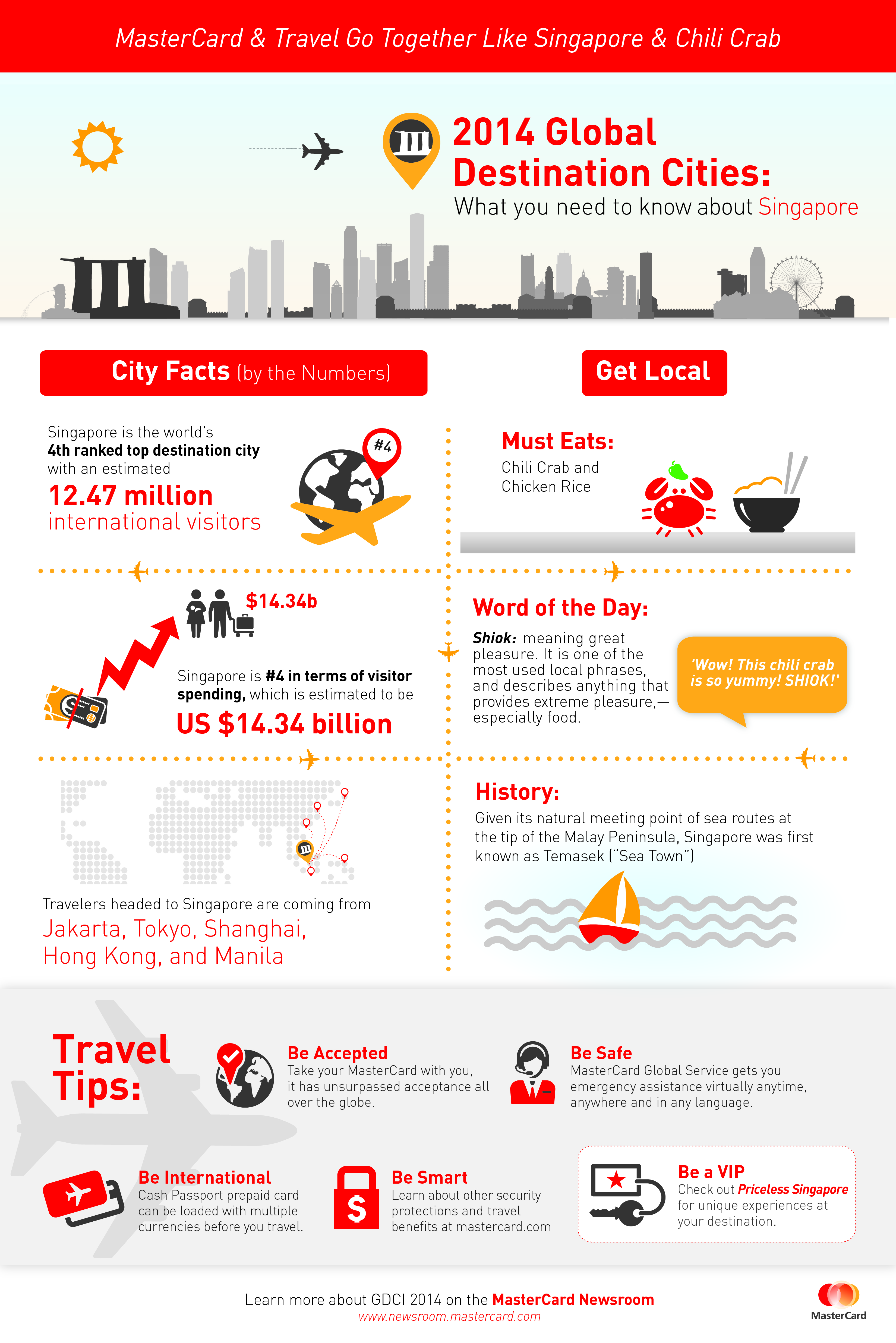 Infographic What You Need To Know About Singapore