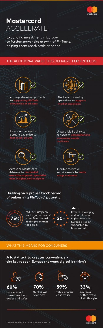 Mastercard_Conference_InfoGraphic_v5-01