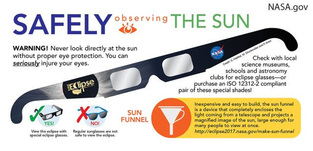 A diagram of NASA approved eclipse viewing glasses