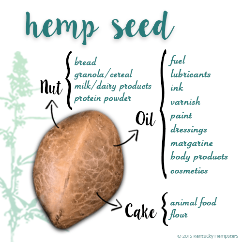 Source: leafly.com