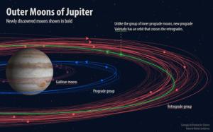 новини астрономії космосу