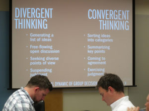 Divergent and convergent thinking explained. Photo: visualpun.ch creative