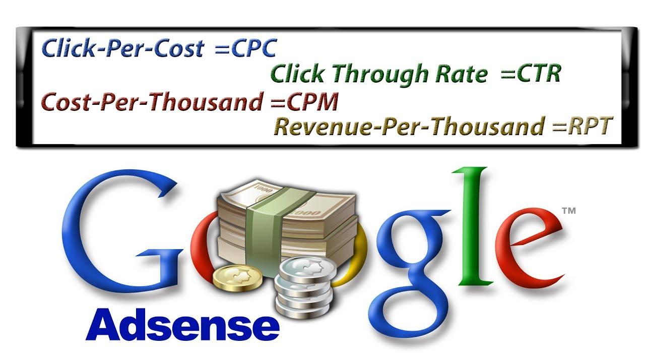 Page Ctr Τι σημαίνει και πόσο καλό κάνει σε εμάς Google Adsense