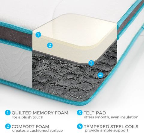 Amazon's Best-Selling Mattress Is Only $95 and People Love It 12