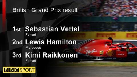 Vettel wins British GP as Hamilton fights back after collision 15