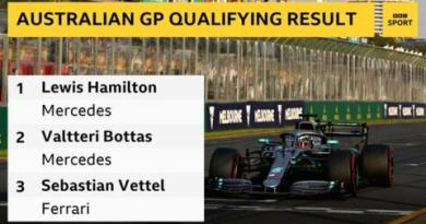 Lewis Hamilton on pole in Australia 6