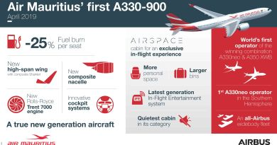 Air Mauritius takes delivery of first Airbus A330-900 3
