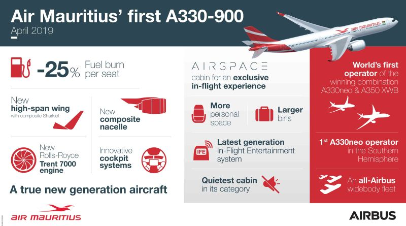 Air Mauritius takes delivery of first Airbus A330-900 11