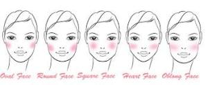 blush chart
