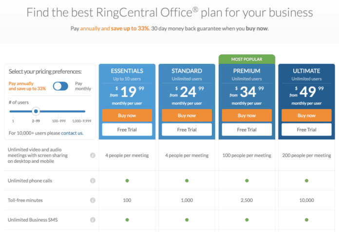 RingCentral Plans