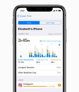 Detailed Activity Reports show the total time spent in each app, usage across categories of apps, how many notifications are received and how often a person picks up their iOS device.