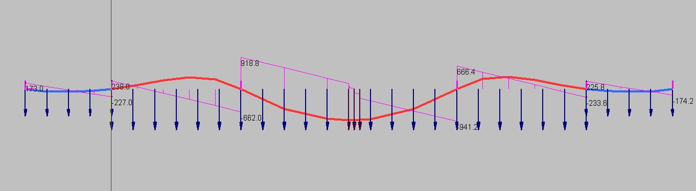 Strand7 continuous beam analysis