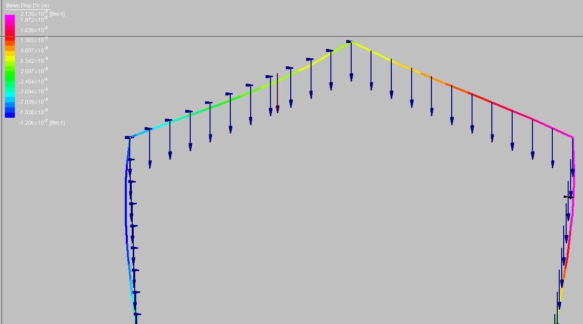 Strand7 Portal Frame Analysis