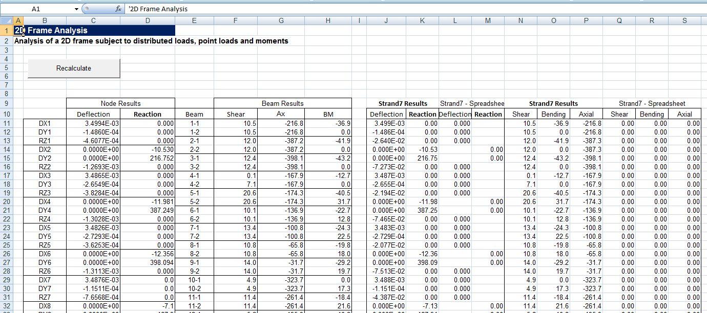 Building Frame; Spreadsheet results
