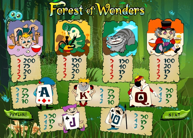 forest-of-wonders-info