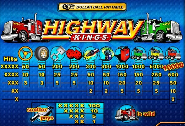 Highway-King-gameplay-picture-2